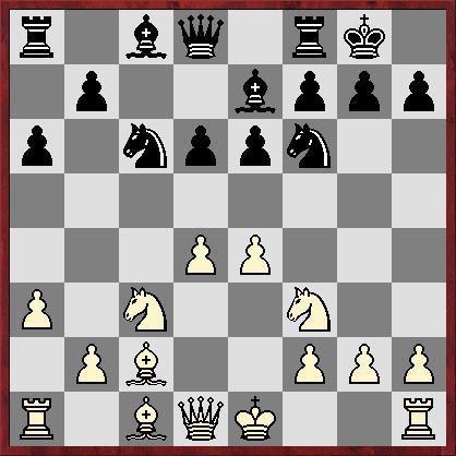 chessblog