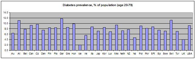 antal diabetikere i danmark