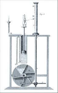 Clepsydra-Diagram-Fancy